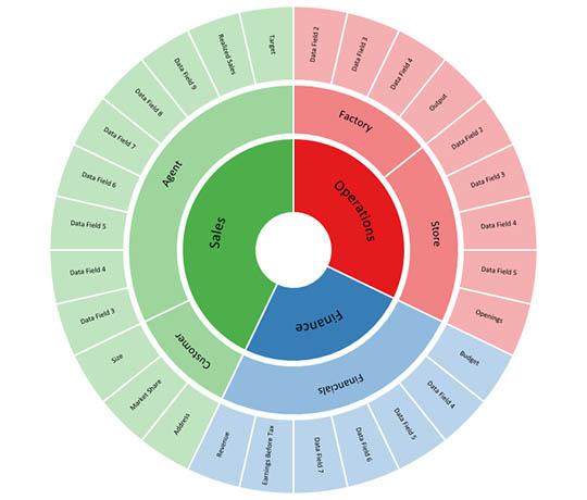 Knowledge Taxonomy Development