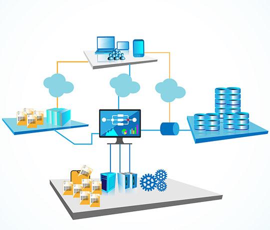 حلول التكامل، الأتمتة والخدمات الإلكترونية